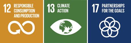 SDGs 12, 13, 17