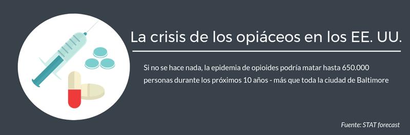 La crisis de los opiaceos en los EE. UU.