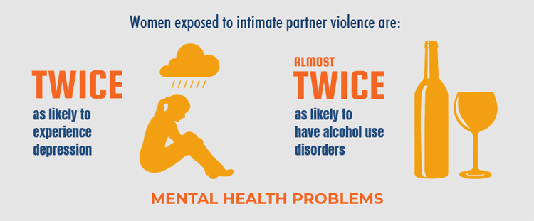 Violence against women: health impact - mental health