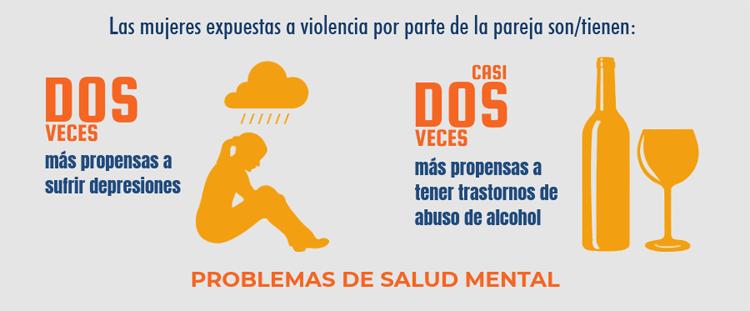 violencias contra las mujeres: impacto en la salud - problemas de salud mental