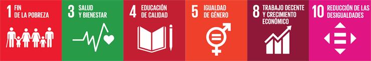Objetivos de desarrollo sostenible concernidos