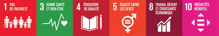 Objectifs de développement durable concernés