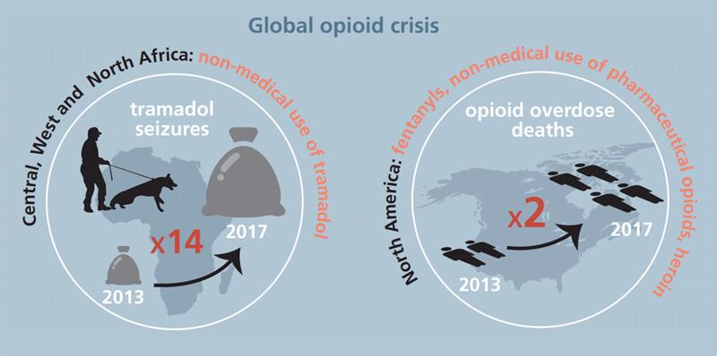 Global opioid crisis