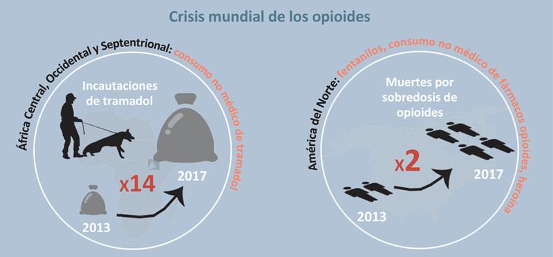 crisis de los opioides