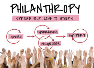philanthropy, fundraising, Covid19 impact, giving, support