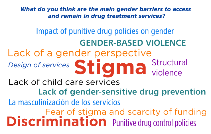 gender-related barriers